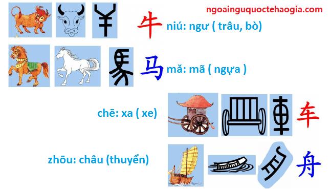 Bài hát tiếng Trung và chữ tượng hình thú vị - tiếng Trung Thanh Trì